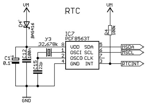Ethernut 5 RTC Schematic